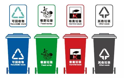 垃圾数据-城市垃圾分类数据库下载(mysql/excel)